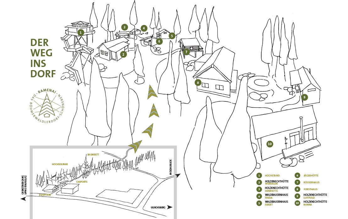 Ungewöhnliche Hütten im Böhmerwald auf einer kleinen Lichtung